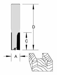 Flat Bottom Plunge