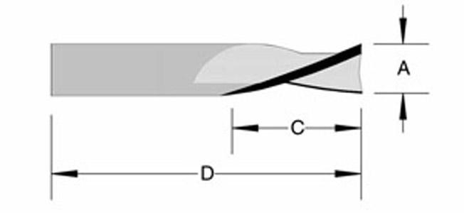 Solid Carbide Spiral Shear Face