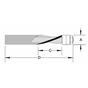 Solid Carbide Spiral Flush Trim Bits