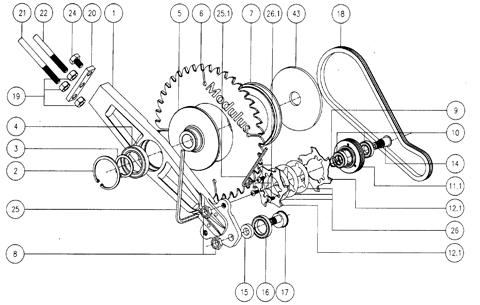 Modulus Parts Modulus Scoring Attachment Sawblades